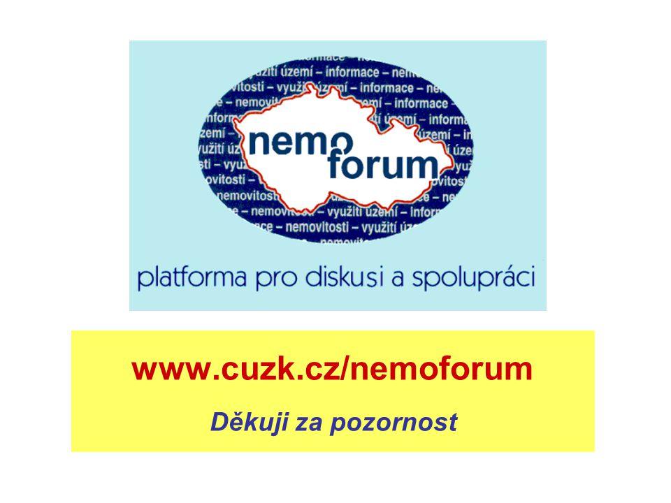 www.cuzk.cz/nemoforum Děkuji za pozornost