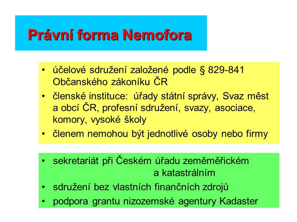 Organizační schéma Nemofora Organizační schéma Nemofora P l é n u m Sekretariá t Profesní platforma Veřejná platforma Rada Pracovní skupiny