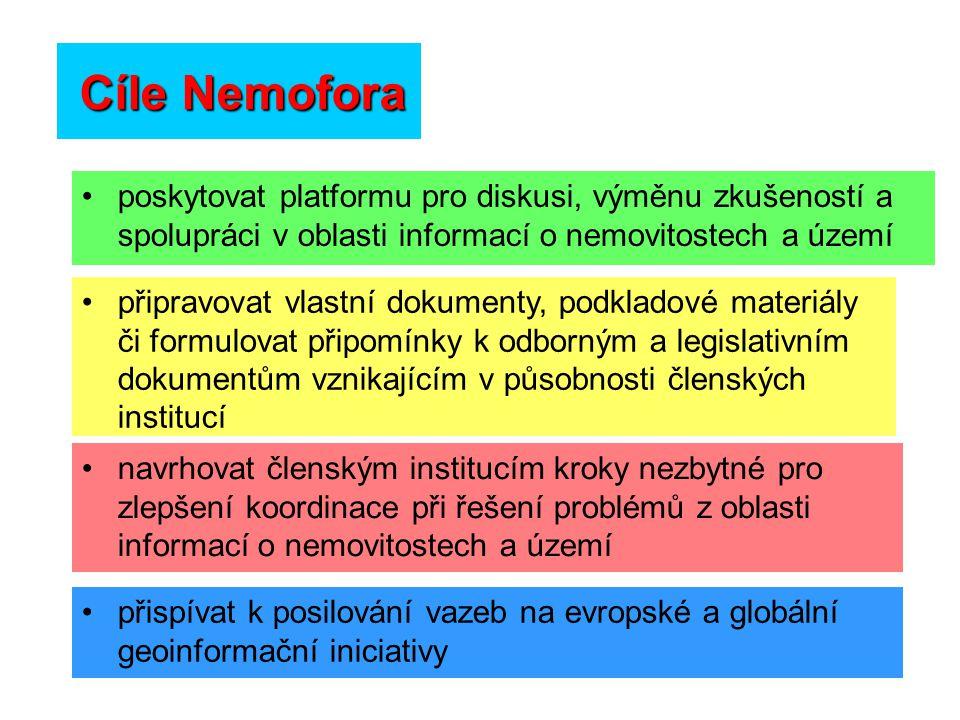 Cíle Nemofora poskytovat platformu pro diskusi, výměnu zkušeností a spolupráci v oblasti informací o nemovitostech a území připravovat vlastní dokumen