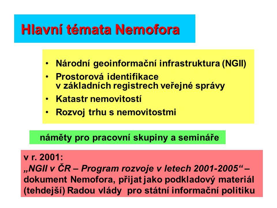 Hlavní témata Nemofora Národní geoinformační infrastruktura (NGII) Prostorová identifikace v základních registrech veřejné správy Katastr nemovitostí