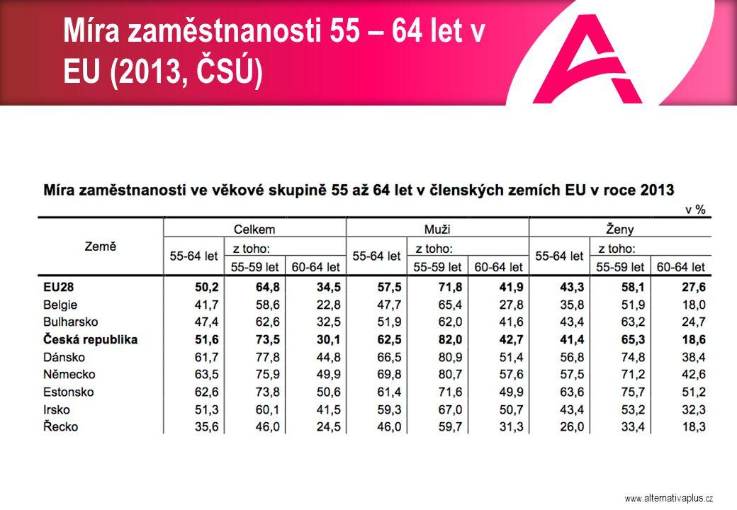 www. alternativaplus.cz Míra zaměstnanosti 55 – 64 let v EU (2013, ČSÚ)