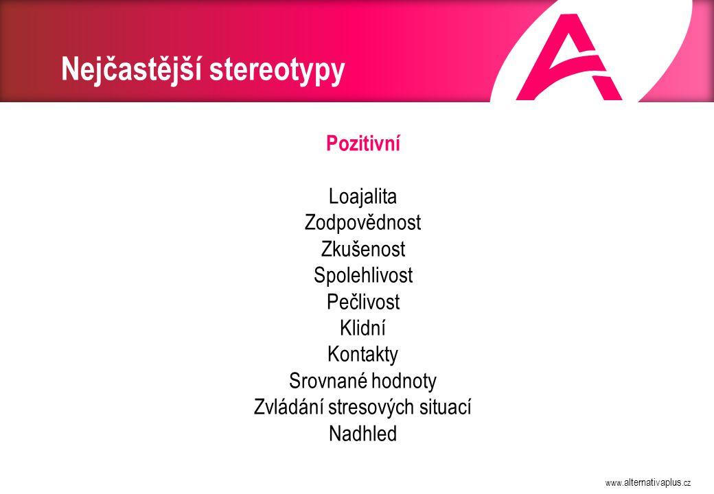 www. alternativaplus.cz Nejčastější stereotypy Pozitivní Loajalita Zodpovědnost Zkušenost Spolehlivost Pečlivost Klidní Kontakty Srovnané hodnoty Zvlá