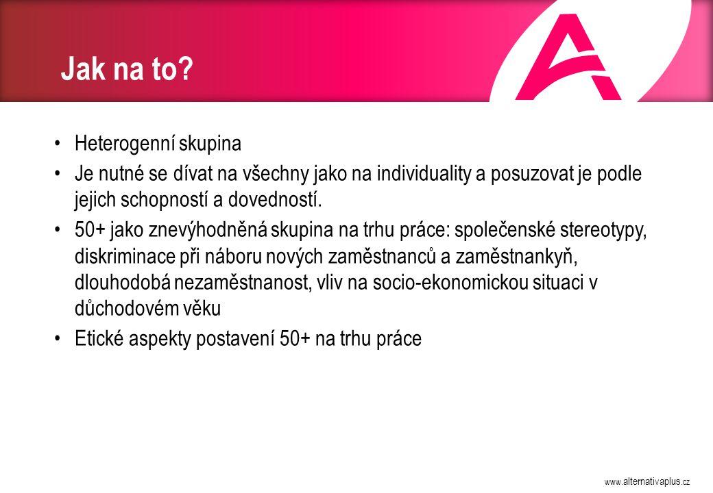 www.alternativaplus.cz Jak na to.