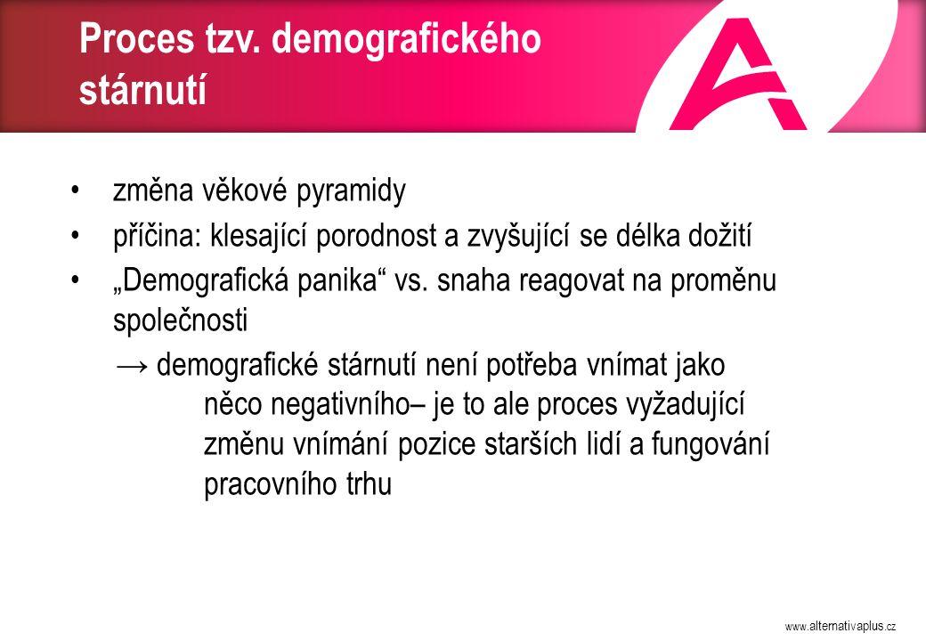 www.alternativaplus.cz Proces tzv.