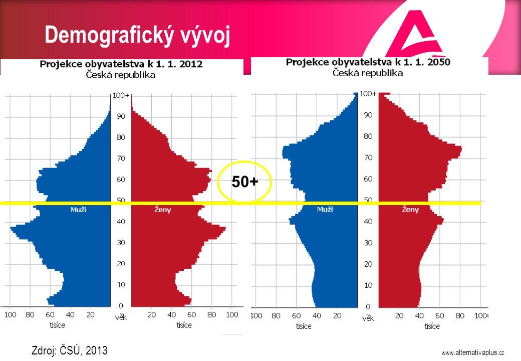 www. alternativaplus.cz Demografický vývoj Zdroj: ČSÚ, 2013 50+