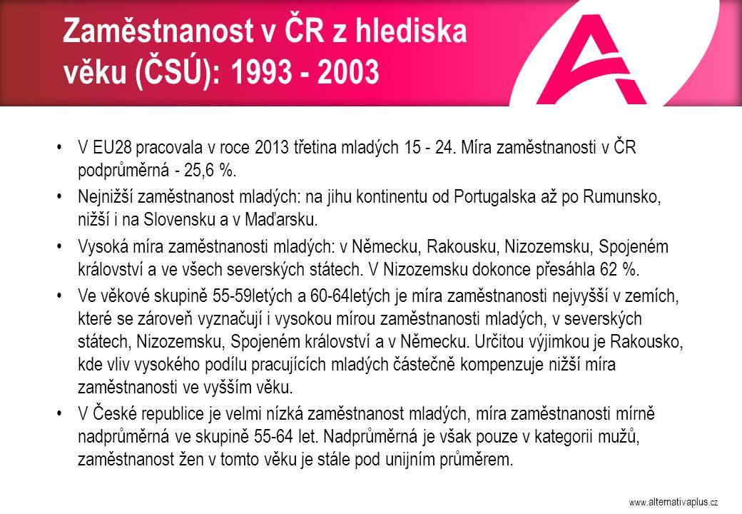 www. alternativaplus.cz Zaměstnanost v ČR z hlediska věku (ČSÚ): 1993 - 2003 V EU28 pracovala v roce 2013 třetina mladých 15 - 24. Míra zaměstnanosti