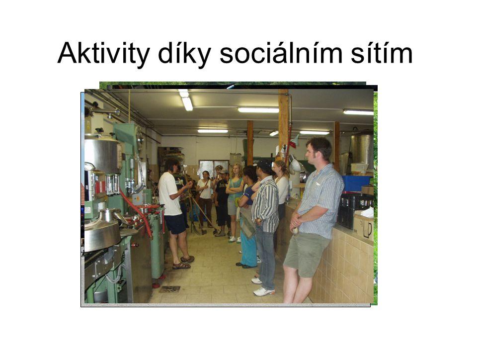 Aktivity díky sociálním sítím