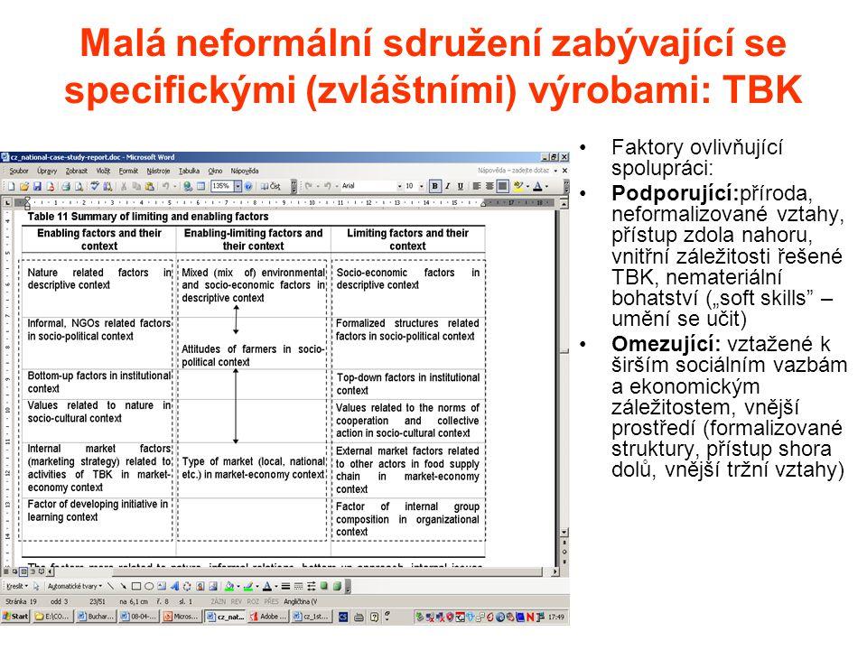 """Malá neformální sdružení zabývající se specifickými (zvláštními) výrobami: TBK Faktory ovlivňující spolupráci: Podporující:příroda, neformalizované vztahy, přístup zdola nahoru, vnitřní záležitosti řešené TBK, nemateriální bohatství (""""soft skills – umění se učit) Omezující: vztažené k širším sociálním vazbám a ekonomickým záležitostem, vnější prostředí (formalizované struktury, přístup shora dolů, vnější tržní vztahy)"""