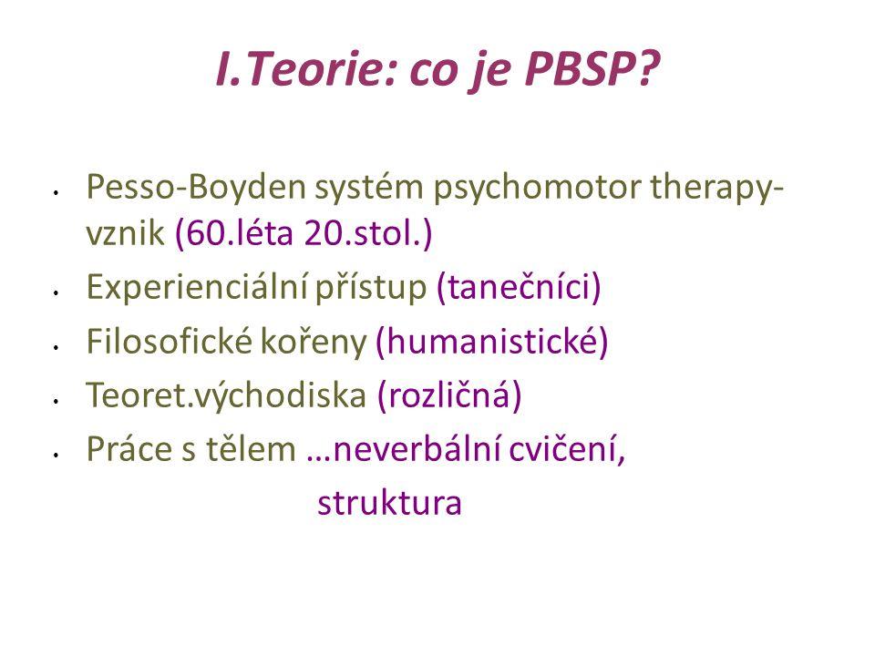 SOUČASNÝ VÝVOJ PBSP terapie Nové elementy PBSP : - Větší důraz na svědkování -microtreking k lepšímu využití - sféry možností – posibility s.
