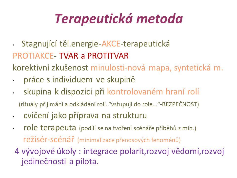Terapeutická metoda Stagnující těl.energie-AKCE-terapeutická PROTIAKCE- TVAR a PROTITVAR korektivní zkušenost minulosti-nová mapa, syntetická m.