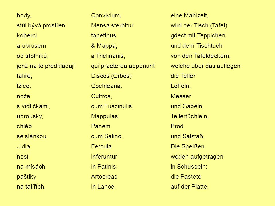hody,Convivium,eine Mahlzeit, stůl bývá prostřenMensa sterbiturwird der Tisch (Tafel) kobercitapetibusgdect mit Teppichen a ubrusem& Mappa,und dem Tis