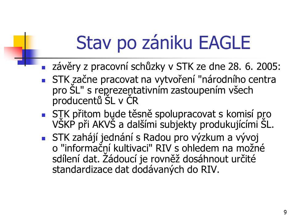 9 Stav po zániku EAGLE závěry z pracovní schůzky v STK ze dne 28. 6. 2005: STK začne pracovat na vytvoření