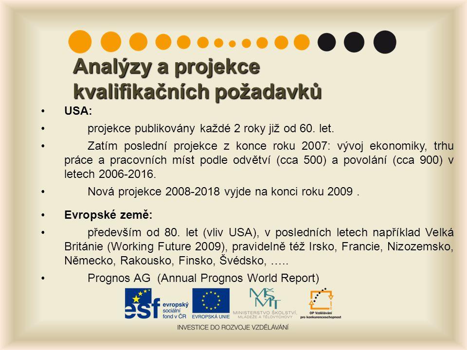 Analýzy a projekce kvalifikačních požadavků USA: projekce publikovány každé 2 roky již od 60. let. Zatím poslední projekce z konce roku 2007: vývoj ek