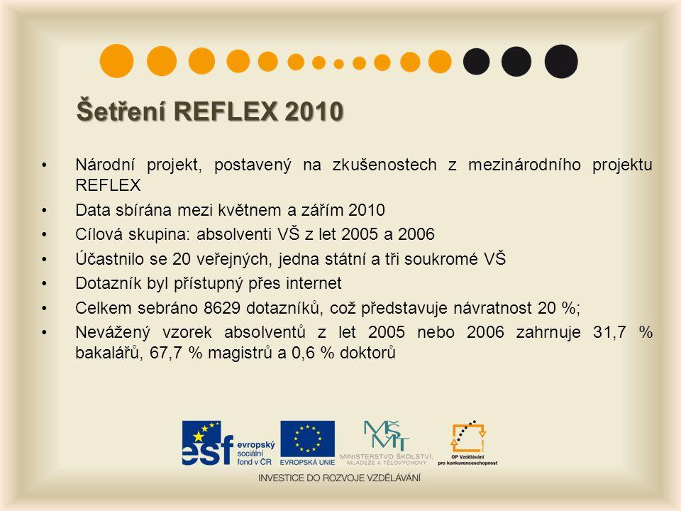 Šetření REFLEX 2010 Národní projekt, postavený na zkušenostech z mezinárodního projektu REFLEX Data sbírána mezi květnem a zářím 2010 Cílová skupina: