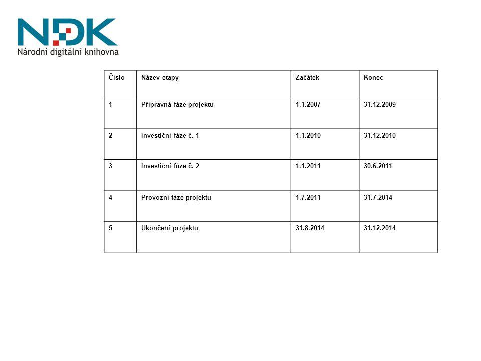 ČísloNázev etapyZačátekKonec 1Přípravná fáze projektu1.1.200731.12.2009 2Investiční fáze č.
