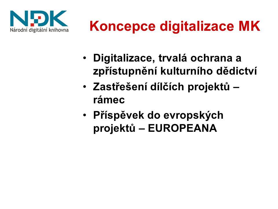 Koncepce digitalizace MK Digitalizace, trvalá ochrana a zpřístupnění kulturního dědictví Zastřešení dílčích projektů – rámec Příspěvek do evropských projektů – EUROPEANA