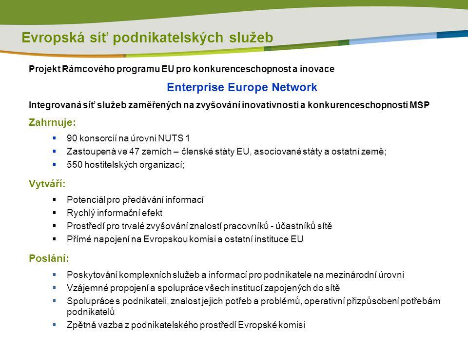 Evropská síť podnikatelských služeb Projekt Rámcového programu EU pro konkurenceschopnost a inovace Enterprise Europe Network Integrovaná síť služeb zaměřených na zvyšování inovativnosti a konkurenceschopnosti MSP Zahrnuje:  90 konsorcií na úrovni NUTS 1  Zastoupená ve 47 zemích – členské státy EU, asociované státy a ostatní země;  550 hostitelských organizací; Vytváří:  Potenciál pro předávání informací  Rychlý informační efekt  Prostředí pro trvalé zvyšování znalostí pracovníků - účastníků sítě  Přímé napojení na Evropskou komisi a ostatní instituce EU Poslání:  Poskytování komplexních služeb a informací pro podnikatele na mezinárodní úrovni  Vzájemné propojení a spolupráce všech institucí zapojených do sítě  Spolupráce s podnikateli, znalost jejich potřeb a problémů, operativní přizpůsobení potřebám podnikatelů  Zpětná vazba z podnikatelského prostředí Evropské komisi