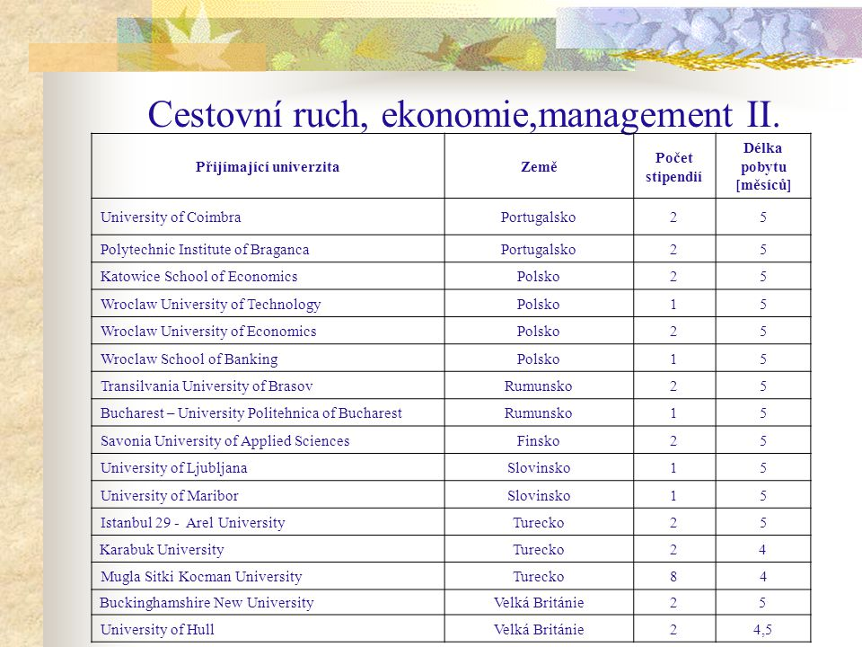 Cestovní ruch, ekonomie,management II.