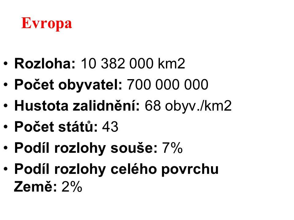 Evropa Rozloha: 10 382 000 km2 Počet obyvatel: 700 000 000 Hustota zalidnění: 68 obyv./km2 Počet států: 43 Podíl rozlohy souše: 7% Podíl rozlohy celého povrchu Země: 2%