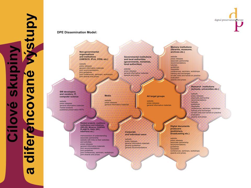 Cílové skupiny a diferencované výstupy