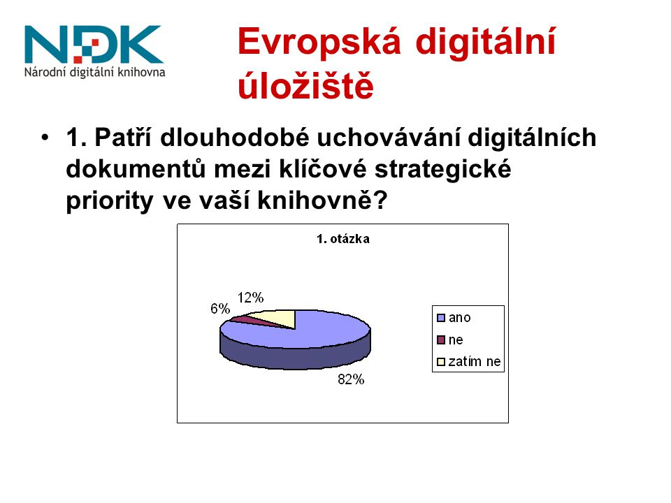 Evropská digitální úložiště 1. Patří dlouhodobé uchovávání digitálních dokumentů mezi klíčové strategické priority ve vaší knihovně?