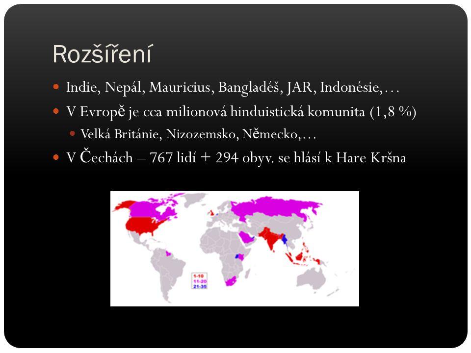 Rozšíření Indie, Nepál, Mauricius, Bangladéš, JAR, Indonésie,… V Evrop ě je cca milionová hinduistická komunita (1,8 %) Velká Británie, Nizozemsko, N