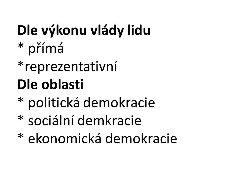 Dle míry zapojení občanů * participační demokracie * elitní demokracie Dle způsobu zprostředkování zájmů * pluralitní demokracie * neokorporativní demokracie