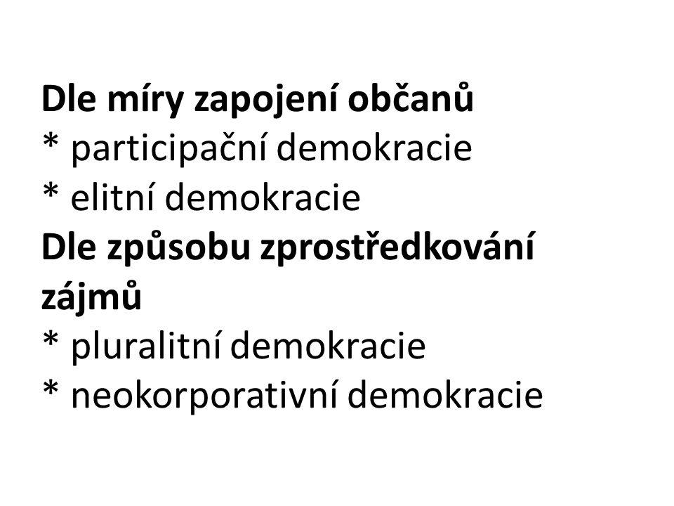 Republikanismus a deliberativní demokracie Občanské ctnosti x institucionální teorie demokracie 2 verze: – Aristotelská tradice Pozitivní svoboda – Klasický republikanismus Negativní svoboda (ve svobodné republice)