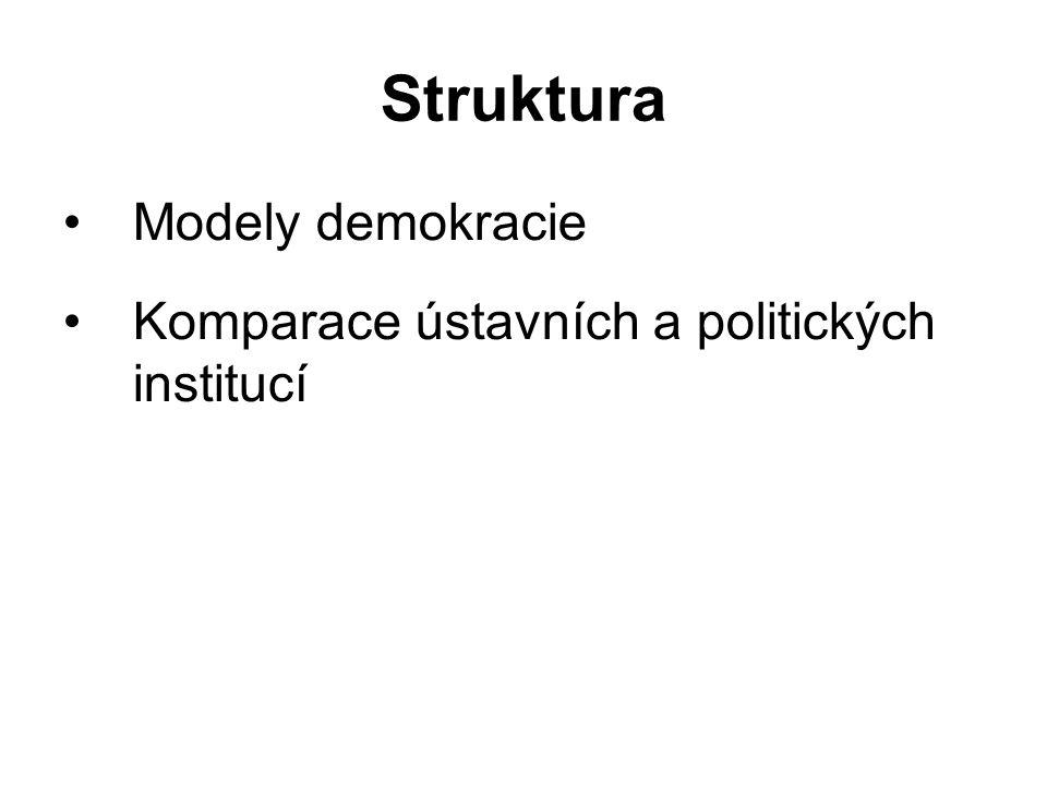 Modely demokracie Arend Lijphart – výzkum demokracie v menších, silně segmentovaných zemích Rozlišení čtyř modelů demokracie podle míry segmentace společnosti a strategie jejích elit: –Odstředivá demokracie (I.
