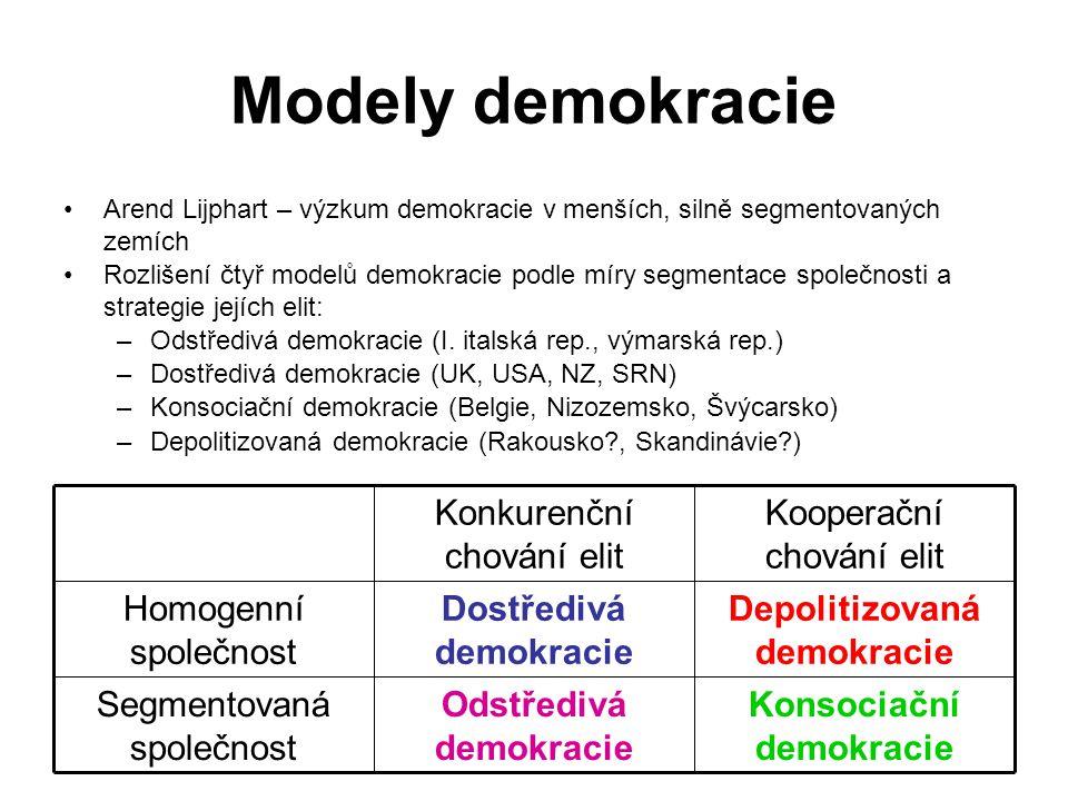Konsociační demokracie Podmínky pro fungování: –Pevná strukturace společnosti –Ochota elit ke konsensu –Politická tradice a kultura Základní rysy: –Velká koalice –Proporcionalita –Menšinové (vzájemné) veto –Segmentální autonomie