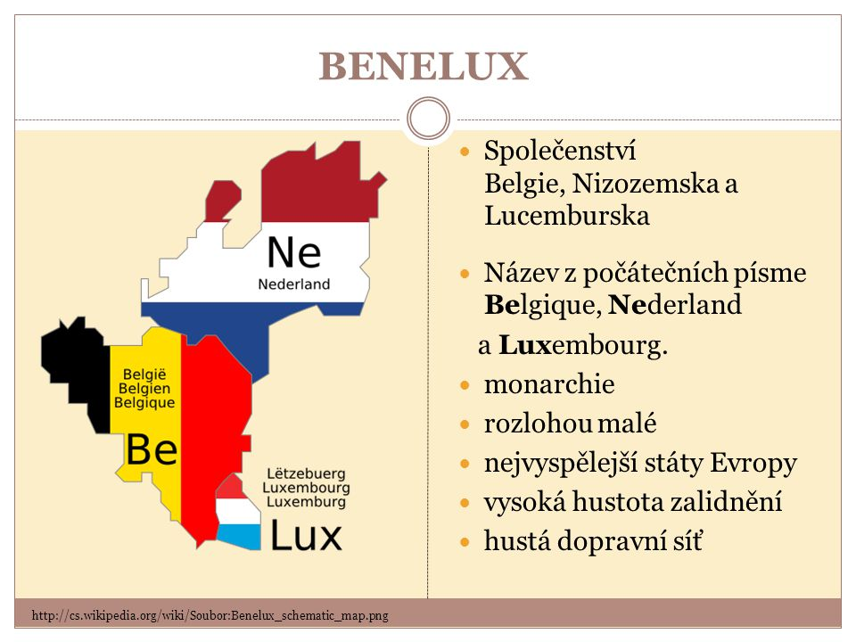 BENELUX Společenství Belgie, Nizozemska a Lucemburska Název z počátečních písme Belgique, Nederland a Luxembourg.