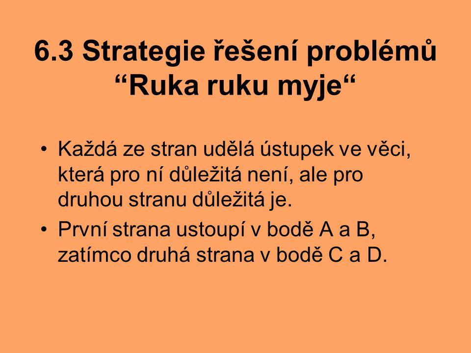 """6.3 Strategie řešení problémů """"Ruka ruku myje"""" Každá ze stran udělá ústupek ve věci, která pro ní důležitá není, ale pro druhou stranu důležitá je. Pr"""