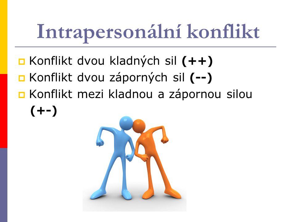 Intrapersonální konflikt  Konflikt dvou kladných sil (++)  Konflikt dvou záporných sil (--)  Konflikt mezi kladnou a zápornou silou (+-)