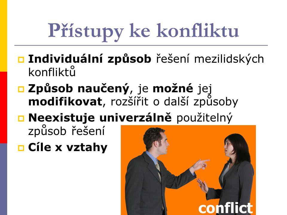 Přístupy ke konfliktu  Individuální způsob řešení mezilidských konfliktů  Způsob naučený, je možné jej modifikovat, rozšířit o další způsoby  Neexistuje univerzálně použitelný způsob řešení  Cíle x vztahy