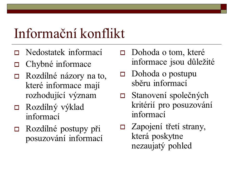 Informační konflikt  Nedostatek informací  Chybné informace  Rozdílné názory na to, které informace mají rozhodující význam  Rozdílný výklad informací  Rozdílné postupy při posuzování informací  Dohoda o tom, které informace jsou důležité  Dohoda o postupu sběru informací  Stanovení společných kritérií pro posuzování informací  Zapojení třetí strany, která poskytne nezaujatý pohled