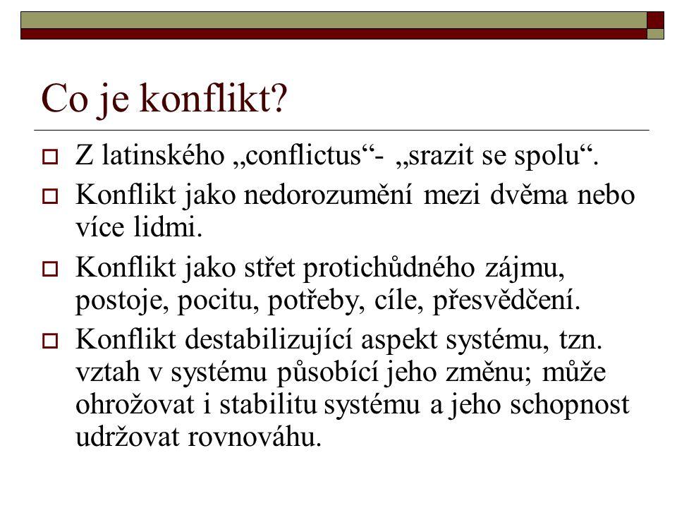 """Co je konflikt?  Z latinského """"conflictus""""- """"srazit se spolu"""".  Konflikt jako nedorozumění mezi dvěma nebo více lidmi.  Konflikt jako střet protich"""