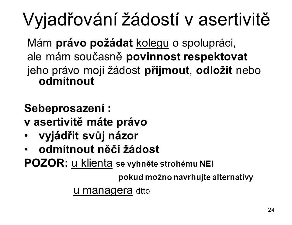 24 Vyjadřování žádostí v asertivitě Mám právo požádat kolegu o spolupráci, ale mám současně povinnost respektovat jeho právo moji žádost přijmout, odl