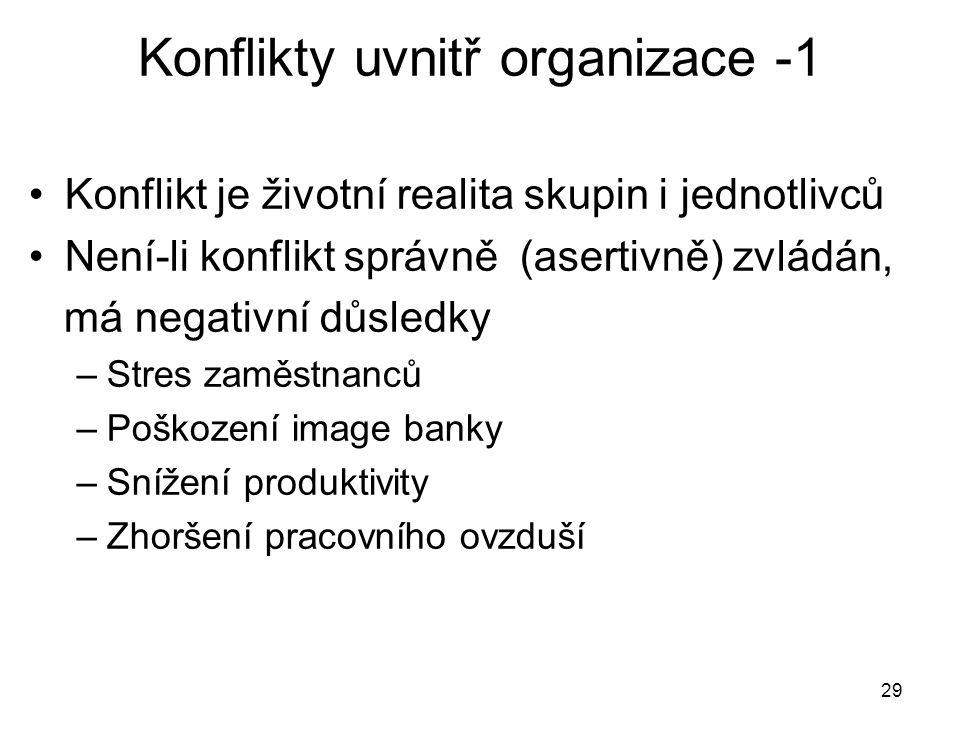 29 Konflikty uvnitř organizace -1 Konflikt je životní realita skupin i jednotlivců Není-li konflikt správně (asertivně) zvládán, má negativní důsledky