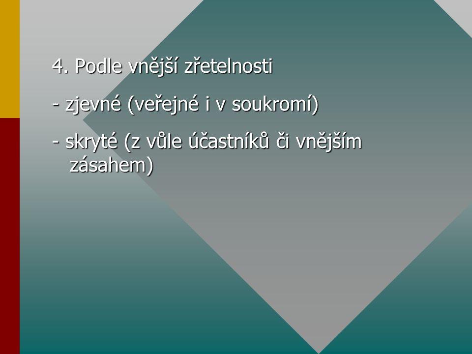 3. Podle vlivu a působení na člověka - stenické (povzbuzující) - astenické (vyčerpávající)