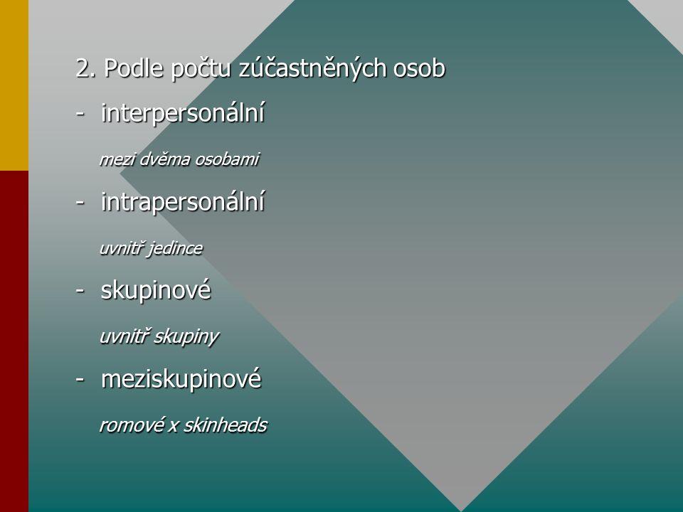 Dělení konfliktů : 1. Podle pozice zúčastněných -vertikální nadřízený x podřízený nadřízený x podřízený -horizontální mezi spolupracovníky mezi spolup