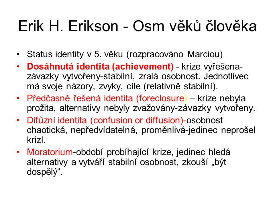 Erik H.Erikson - Osm věků člověka Status identity v 5.