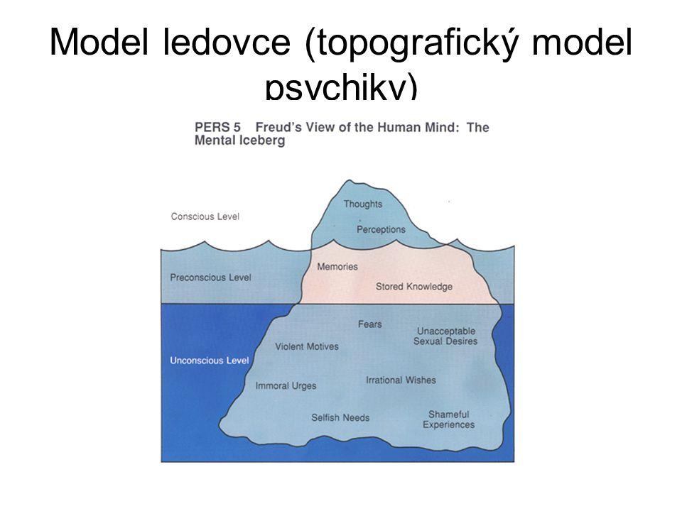 Strukturální model osobnosti Libido se uplatňuje v rámci uzavřeného systému osobnosti Id-je iracionální, řídí se principem slasti (je to schrána Ego-je racionální (princip reality), působí na vědomé úrovni Superego-obsahuje omezení a zákazy, chválu za dobré chování, řídí se principem dokonalosti Tyto tři systémy jsou v osobnosti pevně propojeny