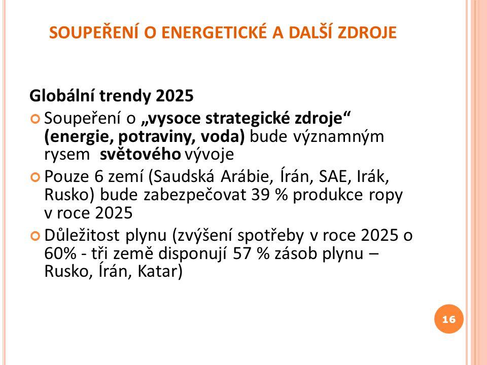 """SOUPEŘENÍ O ENERGETICKÉ A DALŠÍ ZDROJE Globální trendy 2025 Soupeření o """"vysoce strategické zdroje"""" (energie, potraviny, voda) bude významným rysem sv"""
