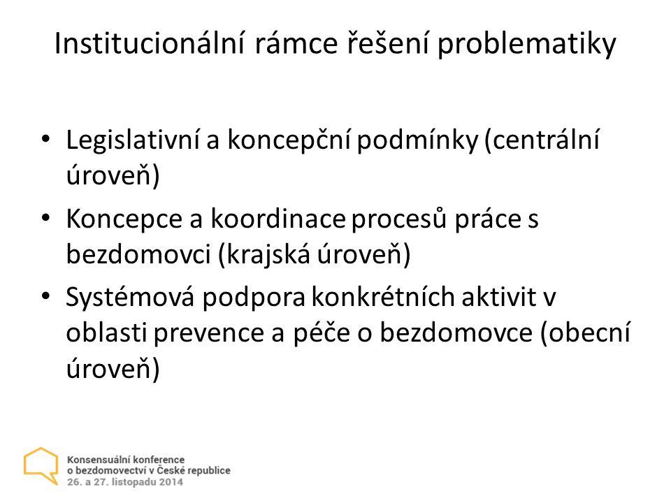 Institucionální rámce řešení problematiky Legislativní a koncepční podmínky (centrální úroveň) Koncepce a koordinace procesů práce s bezdomovci (krajská úroveň) Systémová podpora konkrétních aktivit v oblasti prevence a péče o bezdomovce (obecní úroveň)