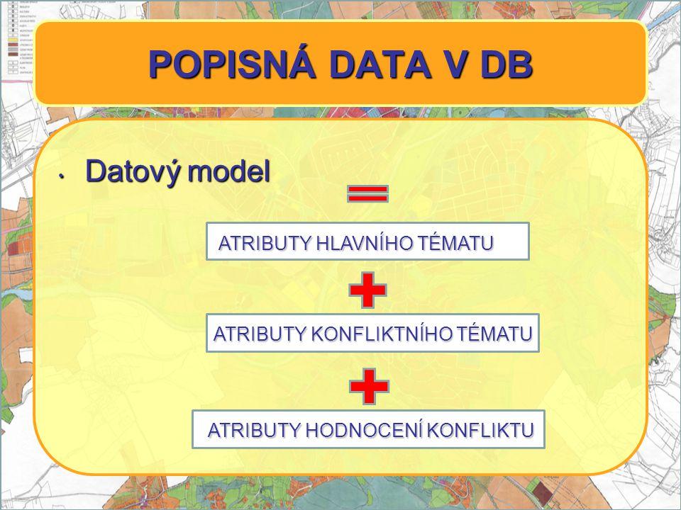 Datový model Datový model POPISNÁ DATA V DB ATRIBUTY HLAVNÍHO TÉMATU ATRIBUTY KONFLIKTNÍHO TÉMATU ATRIBUTY HODNOCENÍ KONFLIKTU