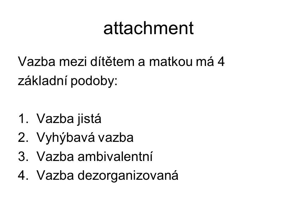 attachment Vazba mezi dítětem a matkou má 4 základní podoby: 1.Vazba jistá 2.Vyhýbavá vazba 3.Vazba ambivalentní 4.Vazba dezorganizovaná