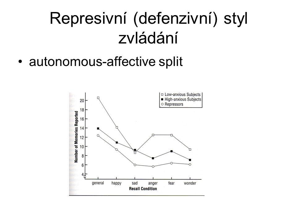 Represivní (defenzivní) styl zvládání autonomous-affective split