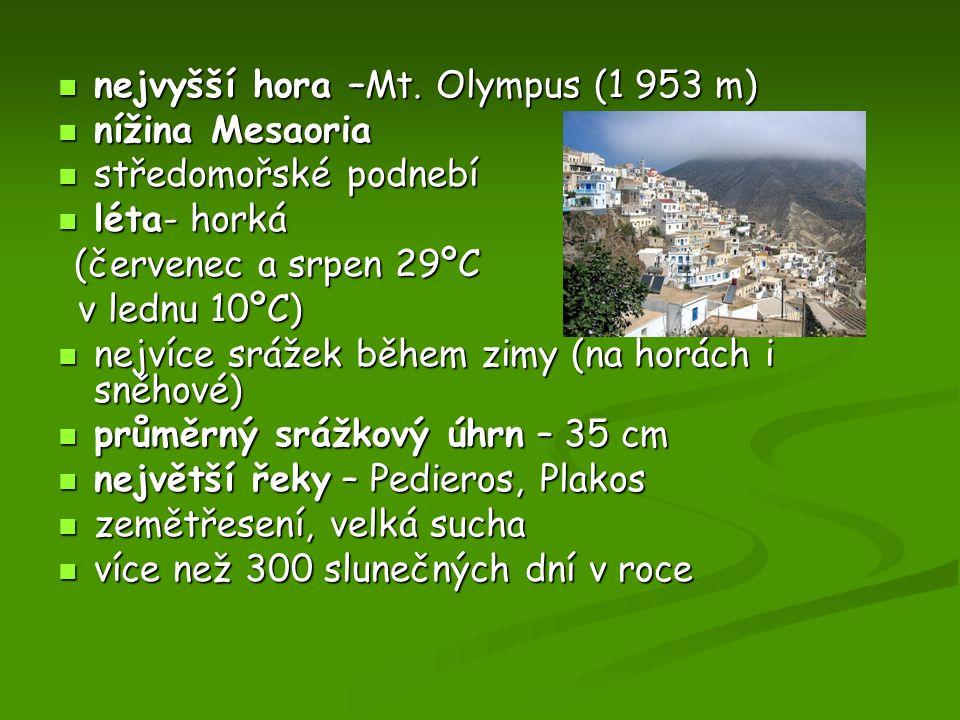 nejvyšší hora –Mt. Olympus (1 953 m) nejvyšší hora –Mt. Olympus (1 953 m) nížina Mesaoria nížina Mesaoria středomořské podnebí středomořské podnebí lé