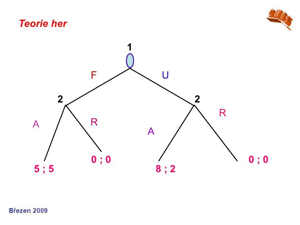 Teorie her Březen 2009 A A R FU 1 5 ; 5 22 R 0 ; 0 8 ; 2 0 ; 0