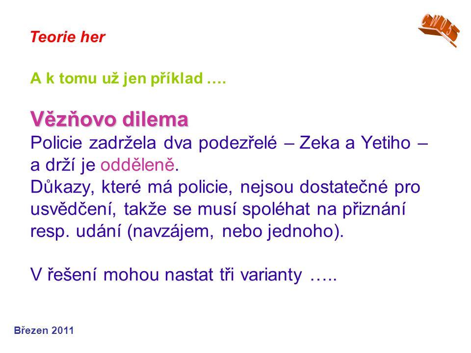 Vězňovo dilema A k tomu už jen příklad …. Vězňovo dilema Policie zadržela dva podezřelé – Zeka a Yetiho – a drží je odděleně. Důkazy, které má policie